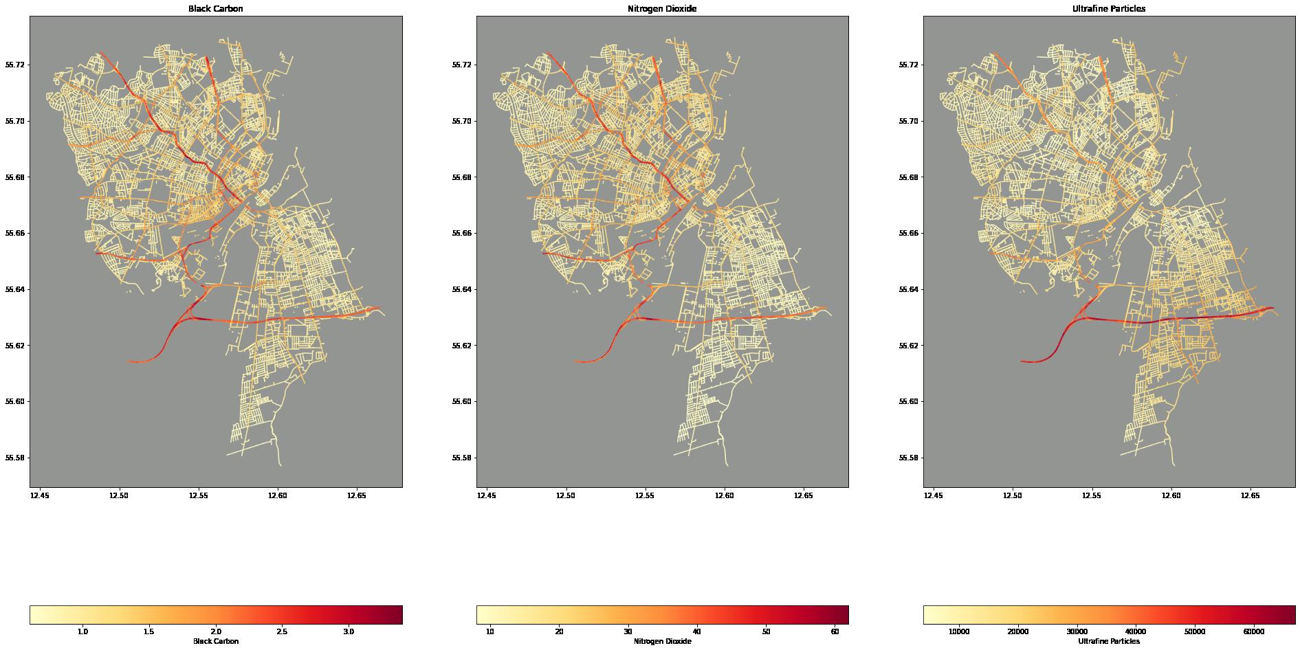Hvilken rute er den mindst forurenede? Åbne data muliggør egne beregninger